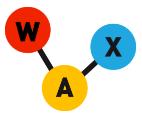 Webassoc.fr avec WAX Science